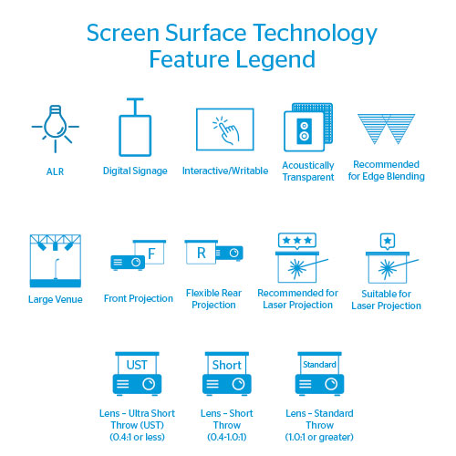 Projection-Screen-Icons-Guide