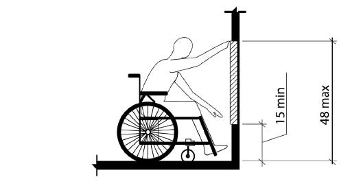 Illustration showing a person in a wheelchair and range of reach on a wall.