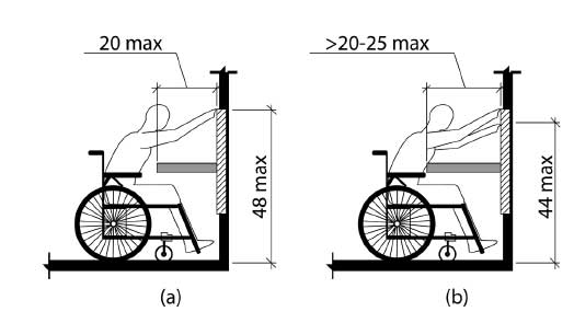 Illustration showing range of reach for a person in a wheelchair when there is a table against the wall.