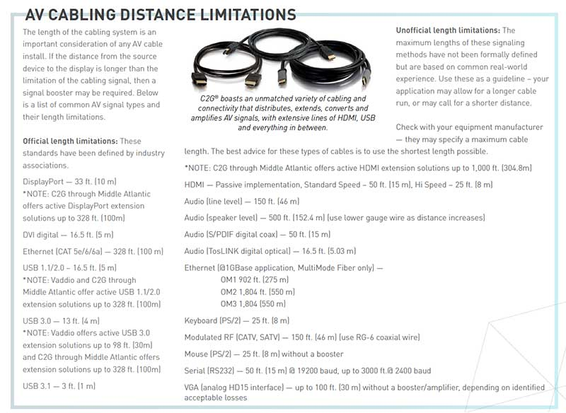 Image chart showing the various lengths for cable limitations