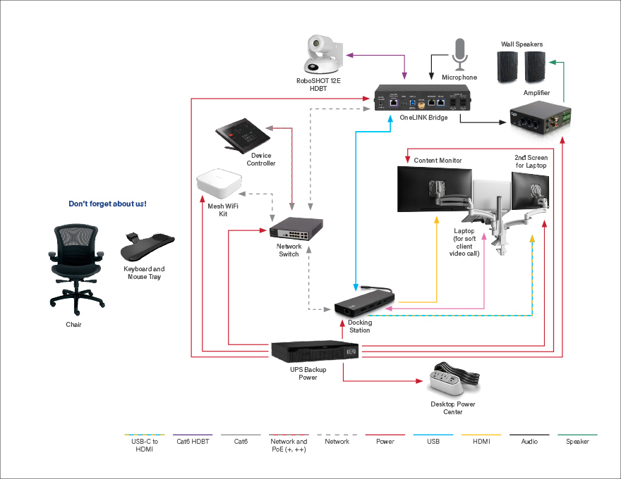 3-permanent-av-production-at-home