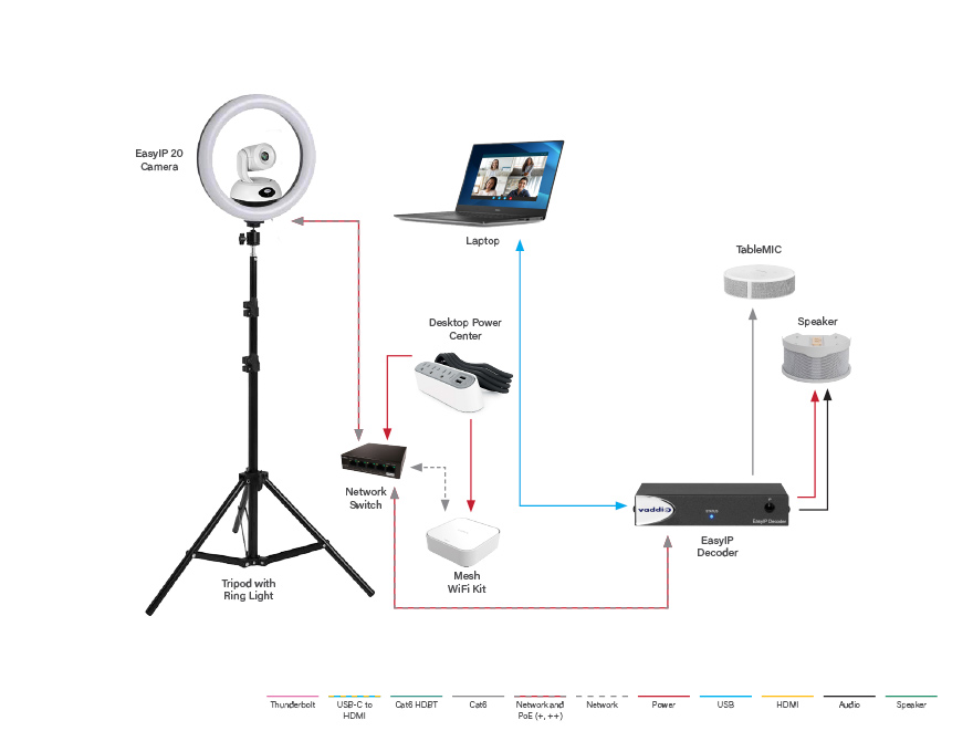 9-portable-av-production-on-the-go
