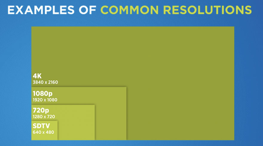 191105_Fullbody_Common_Resolutions_880x490