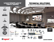 190200 Lecture Hall Technical Solutions