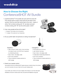 How-to-Choose-a-ConferenceSHOT-AV-Bundle-Flyer-1